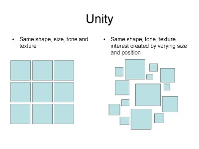 diagram of different types of unity