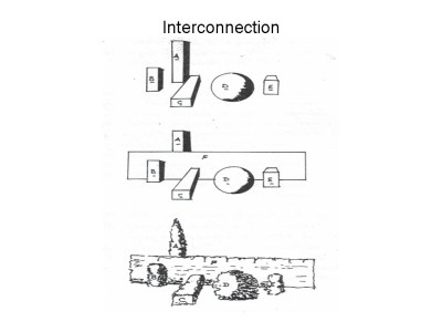 Diagram showing interconnection