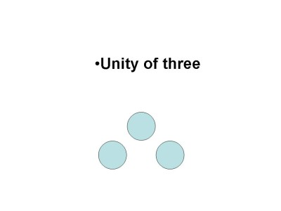 Diagram of unity of 3